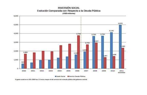 O Sistema da Dívida no Brasil e no Mundo – Maria Lucia Fattorelli