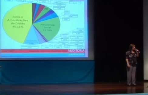 Seminário Nacional: A Corrupção e o Sistema da Dívida (Abertura – Carmen Bressane)