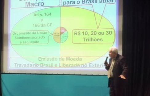 Seminário Nacional: A Corrupção e o Sistema da Dívida (Abertura – Francisco Nascimento)