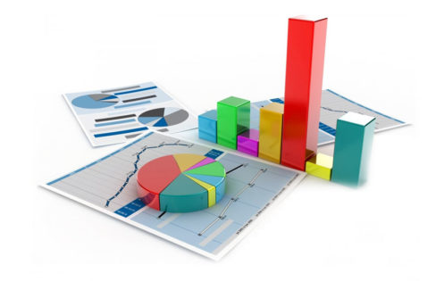 Explicação sobre o Gráfico do Orçamento elaborado pela Auditoria Cidadã da Dívida – Maria Lucia Fattorelli