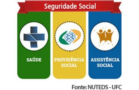 PEC 287/2016: Uma Proposta de Emenda Constitucional para acabar com a Seguridade Social e favorecer banqueiros e fundos de pensão – Lujan Miranda