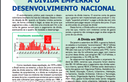 Folder – Fórum Social Brasileiro – novembro/2003