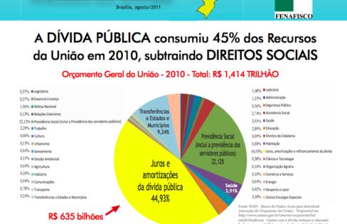 """INFORMATIVO """"A Dívida consumiu 45% dos Recursos em 2010 e está impedindo Direitos Sociais""""-Agosto/2011"""