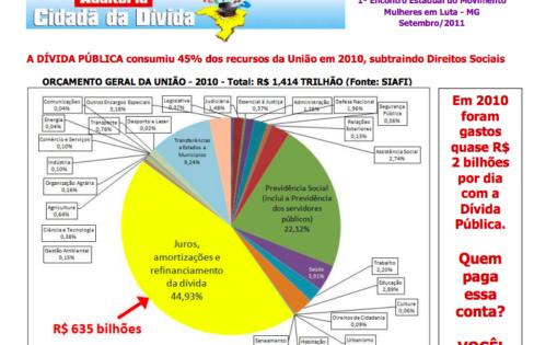 """INFORMATIVO """"A Dívida e a Questão deGênero"""" – Setembro/2011"""