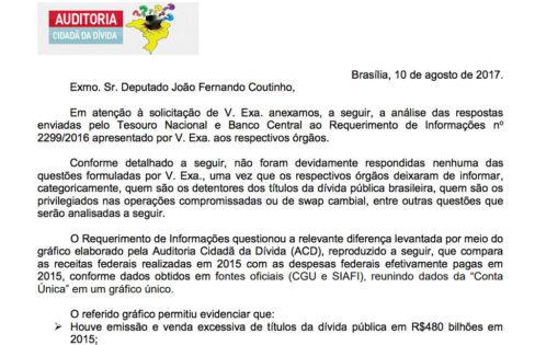 ANÁLISE DA RESPOSTAS DA STN E BC AO REQUERIMENTO DO DEP. JOÃO FERNANDO COUTINHO