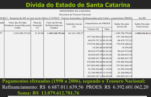 """Palestra: """"O sistema da dívida e a política econômica brasileira"""", M.L Fattorelli – Congresso Estadual da Auditoria Cidadã da Dívida"""