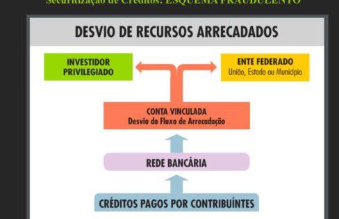 """Palestra: """"Auditoria da dívida: vamos fazer?"""", M.L. Fattorelli – Comissão de Justiça e Paz da Arquidiocese de Brasília"""
