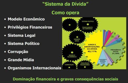 """Palestra: """"Como o sistema da dívida afeta a sua vida e a economia do país""""- M.L Fattorelli, AFFEMG"""