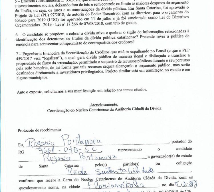 Carta aberta à população foi enviada aos candidatos ao governo de SC