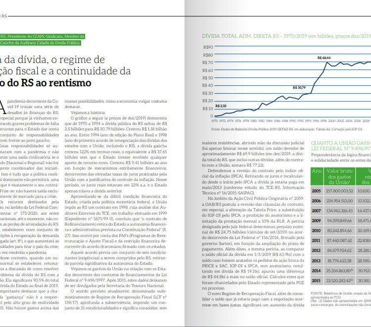 O sistema da dívida, o regime de recuperação fiscal e a continuidade da submissão do RS ao rentismo, por Josué Martins