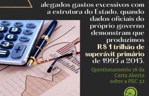 Questionamentos sobre a Reforma Administrativa (PEC 32/2020) – Questão 18