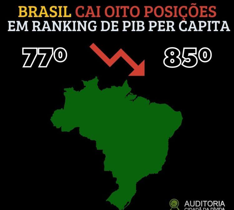 Brasil cai oito posições em ranking de PIB per capita
