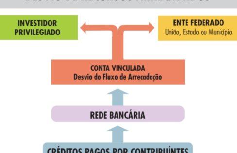 """Monitor Mercantil: """"PEC 23 inclui esquema de securitização para desviar recursos públicos"""", por Maria Lucia Fattorelli"""