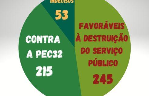 A luta contra a PEC 32 continua! Quem votar SIM, não volta! PRESSIONE!